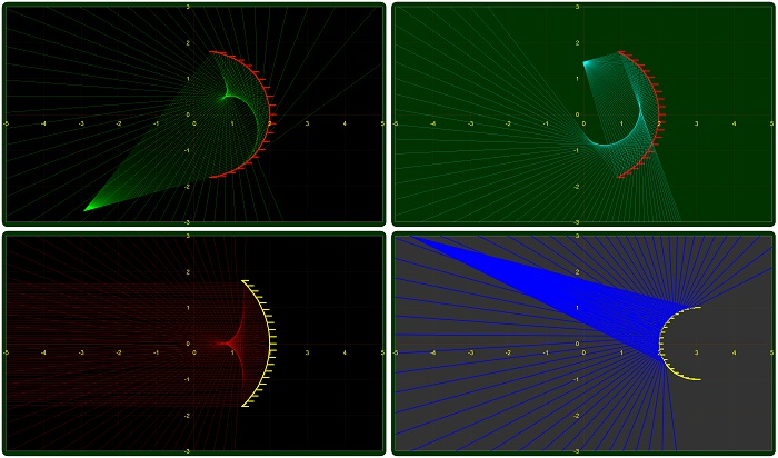 A Preliminary 2D Ray Tracing Demo for Spherical Mirrors in