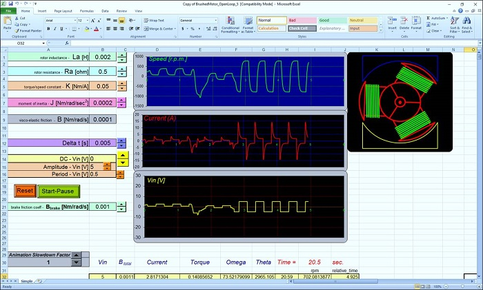 Asynchronous Electric Motor Simulation